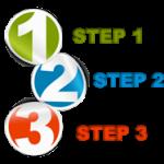 コピーライティングマスターのための3ステップ